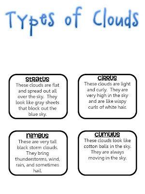 Fun in First Grade: Weather