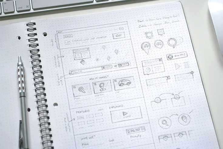 3 Secrets of the Best Designed Websites in the World — Medium https://medium.com/@AlexDevero/3-secrets-of-the-best-designed-websites-in-the-world-b5acace77ab?ref=webdesignernews.com