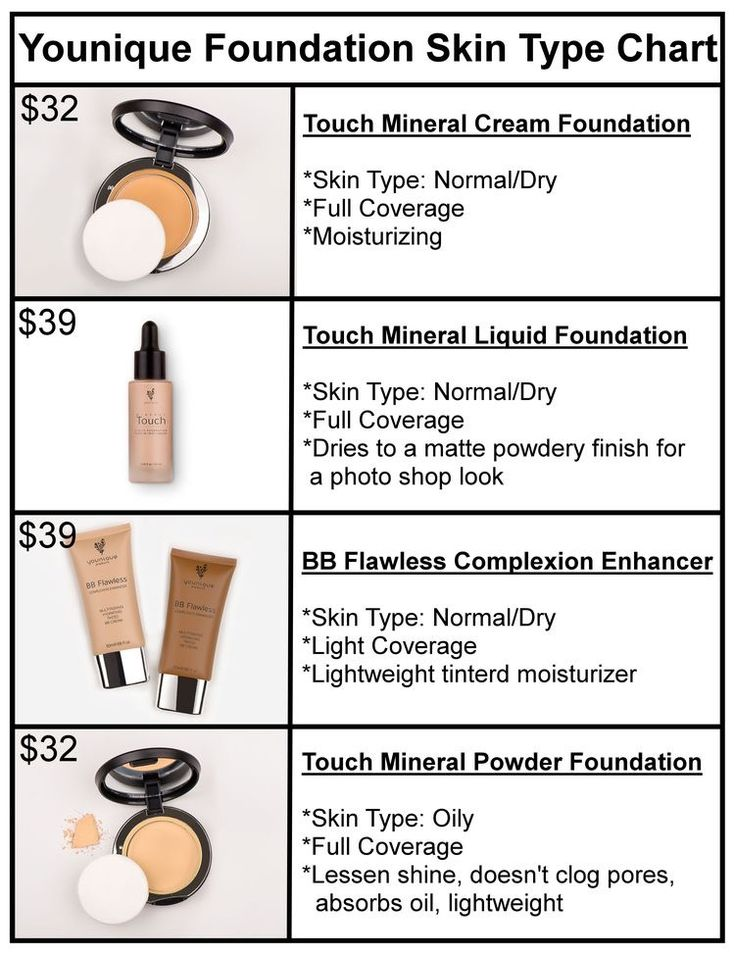 Younique Touch Mineral Liquid Foundation, Touch Mineral Cream Foundation, Touch Mineral Pressed Powder,  BB Flawless Completion Enhancer Cream. skin Type Chart. Photoshop look. Doesn't clog pores, moisturizer.  Youniqueproducts.com/brookebachtel