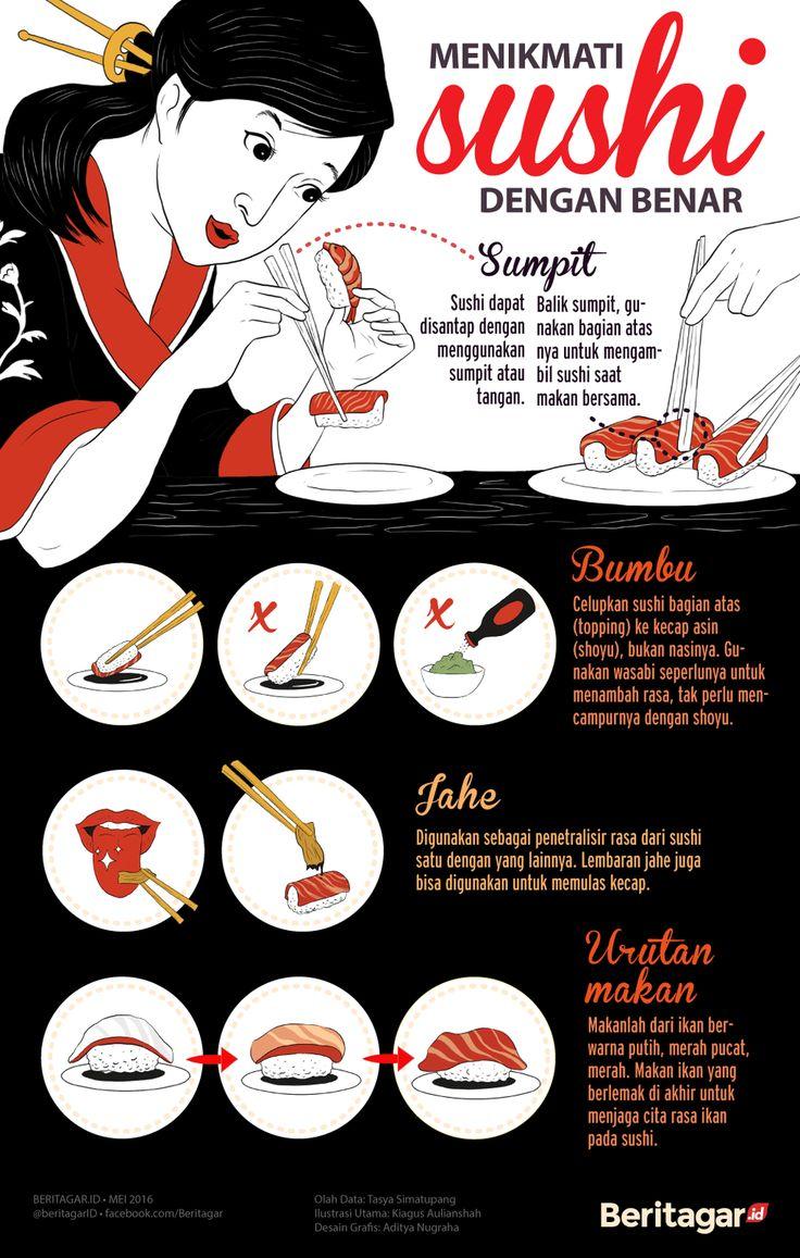 Sudah benarkah cara Anda menyantap sushi selama ini?