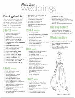 mariage blog check list mariage. Black Bedroom Furniture Sets. Home Design Ideas
