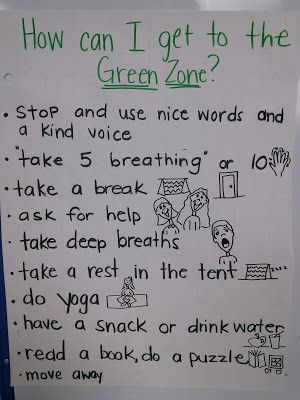 Thinking and Learning in Room 122: Zones of Regulation- Green zone anchor chart