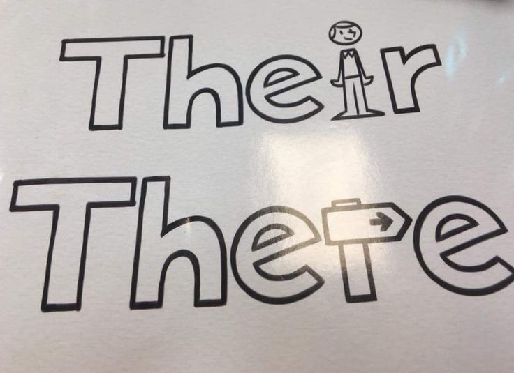 This is a perfect piece of classroom art, to help …