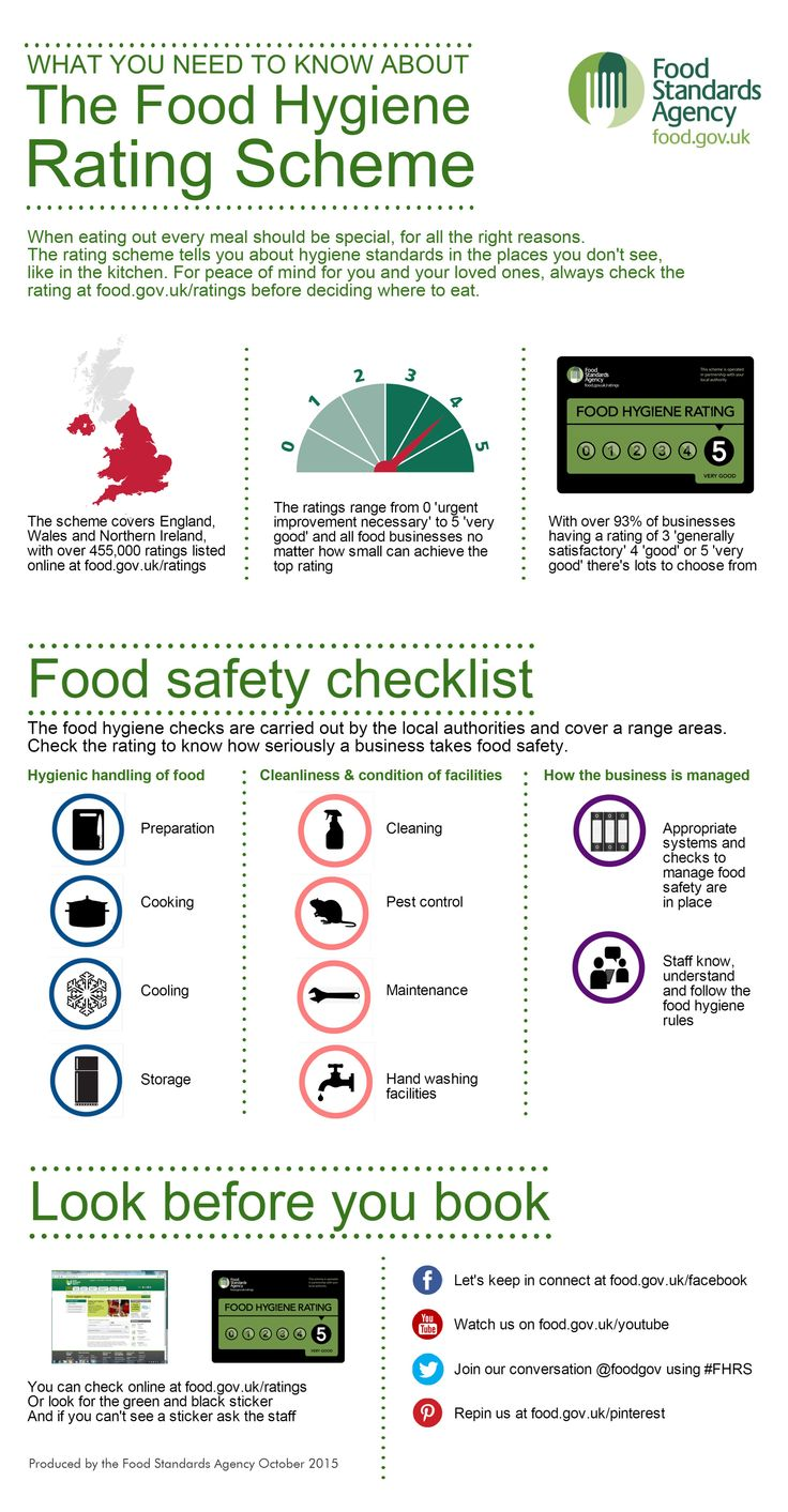 11 best food safety images on pinterest food security food tech infographic showing what you need to know about the food hygiene rating scheme xflitez Gallery