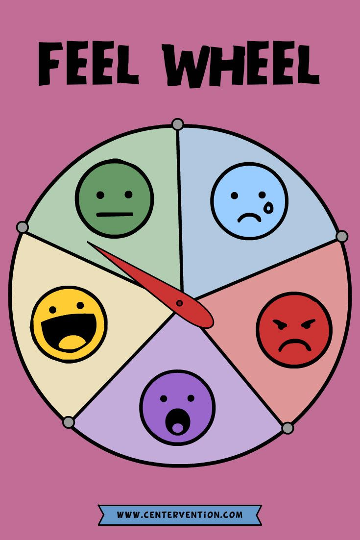 Feel wheel worksheet to help students explore emotions