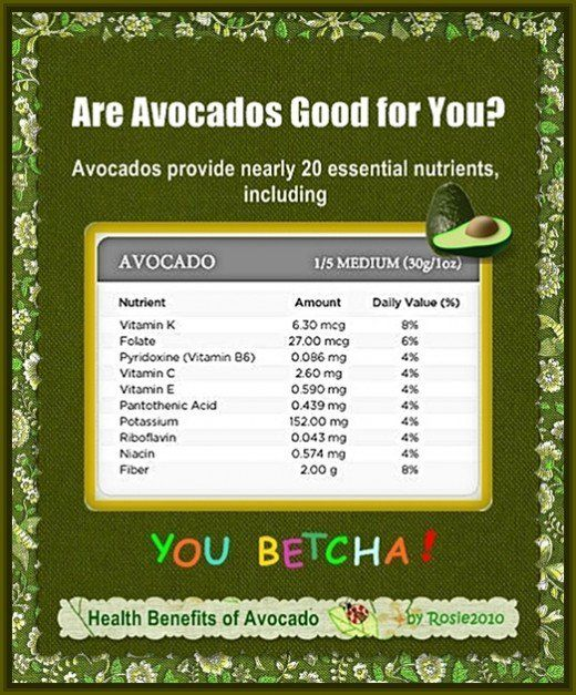 - Are avocados good for you? Health Benefits of Avocado, by Rosie2010 -  ARE AVOCADOS GOOD FOR YOU? Avocado Health Benefits, Nutrition, Calories, Plus Martha Stewart Guacamole Recipe  Avocados are said to be one of nature's perfect foods because of...