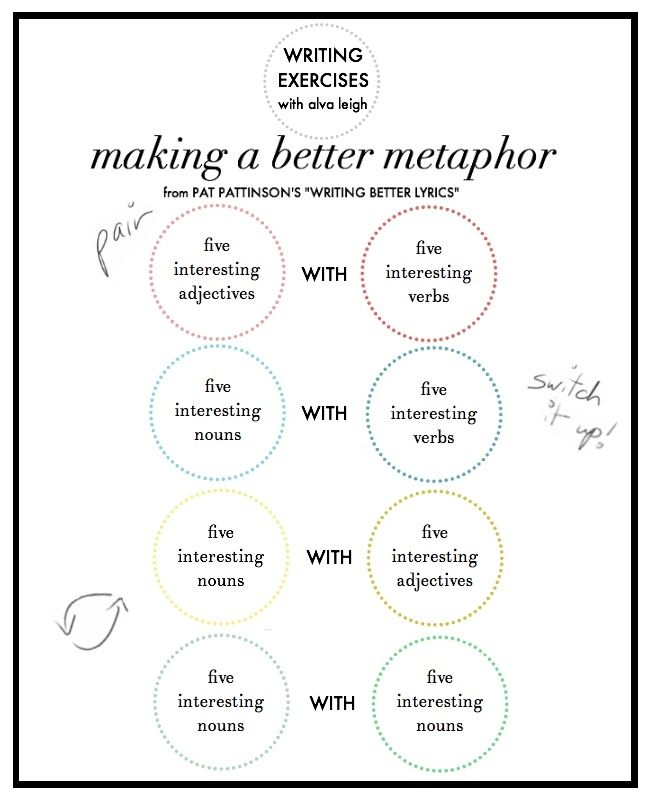 writing metaphors The use of figures of speech like metaphors in writing is helpful for providing a short description or color to your writing without going into verbose explanations.