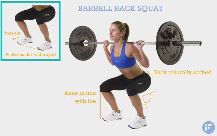 Barbell squats - Expert tips on how to fix your squat form. #squats