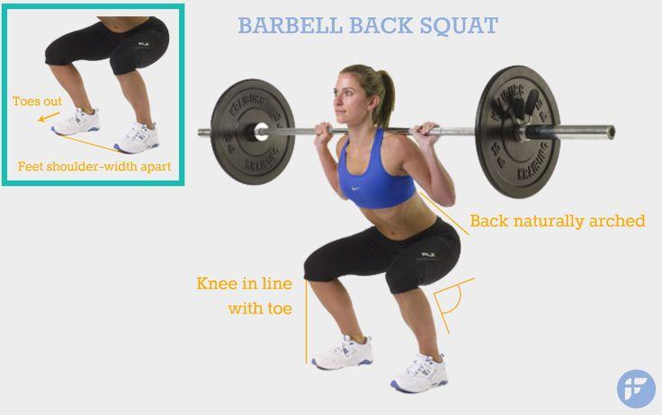 Proper barbell squat form