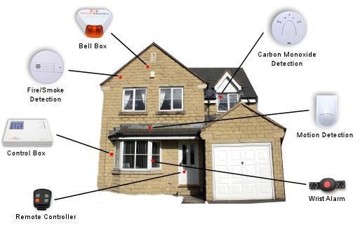 #Wirral #Alarms #Burglar Alarm #Intruder Alarm #Security System Alarms System @wirralalarms @securahomes #fire #smoke #carbonmonoxide two-way #monitored alarms #technology