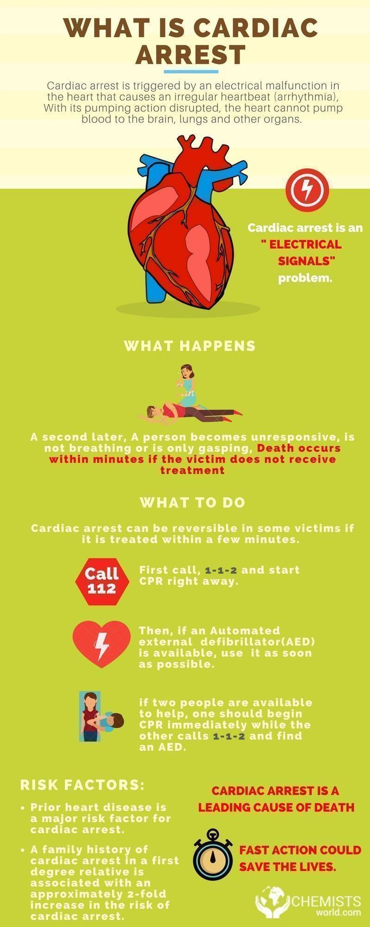 Cardiac Arrest is the abrupt loss of heart function, even in seemingly fit people. It is not necessarily a person with cardiac arrest has diagnosed heart disease.Here are some tips to share with family and friends so that they can take quick action to save someone's life from cardiac arrest in the future. #CardiacArrest #Heart #Health #Wellness #HeartDisease #cardiacfitness
