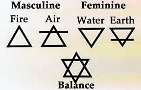 """(""""The Jewish Star of David, actually has its roots in alchemy."""") Whelp, this makes a lot more sense. I'm a fire sign... no wonder I have lady balls of steel."""