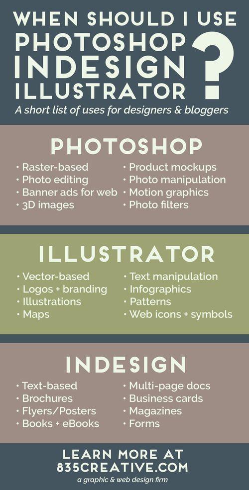 26 Handy Architecture Cheat Sheets,  835 Creative / via Pinterest