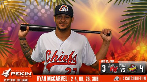Coverage includes Peoria Chiefs tickets, scores, stats, news and more.