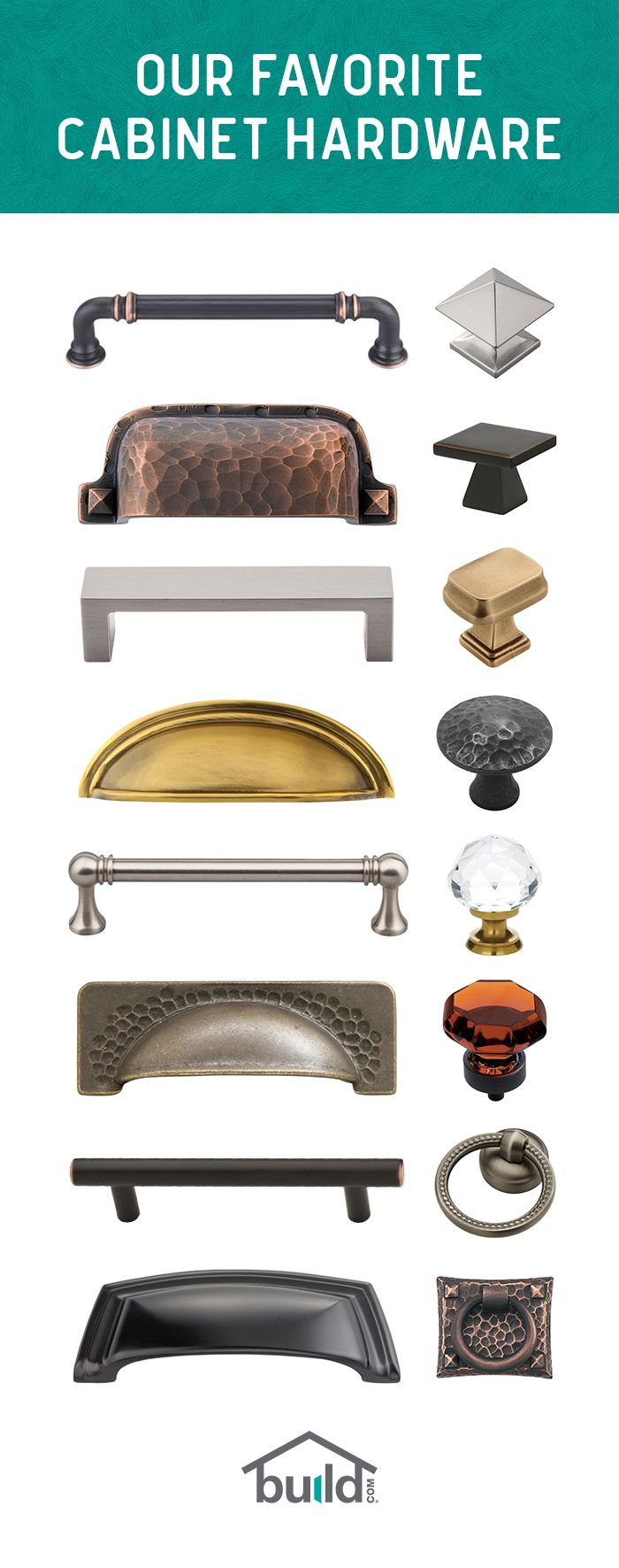 Updating your cabinet hardware is a quick and affordable way to ...