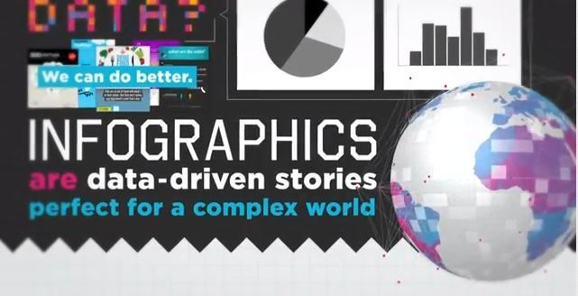 Need Infographics The Check Out The Visually Marketplace