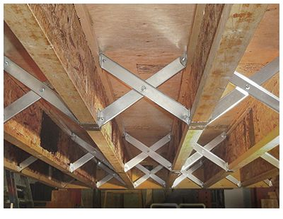 Products alliance structural product sales corp steel for Structural floor joists