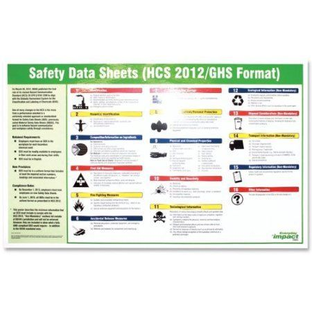 Impact Products Safety Data Sheet Poster, Assorted