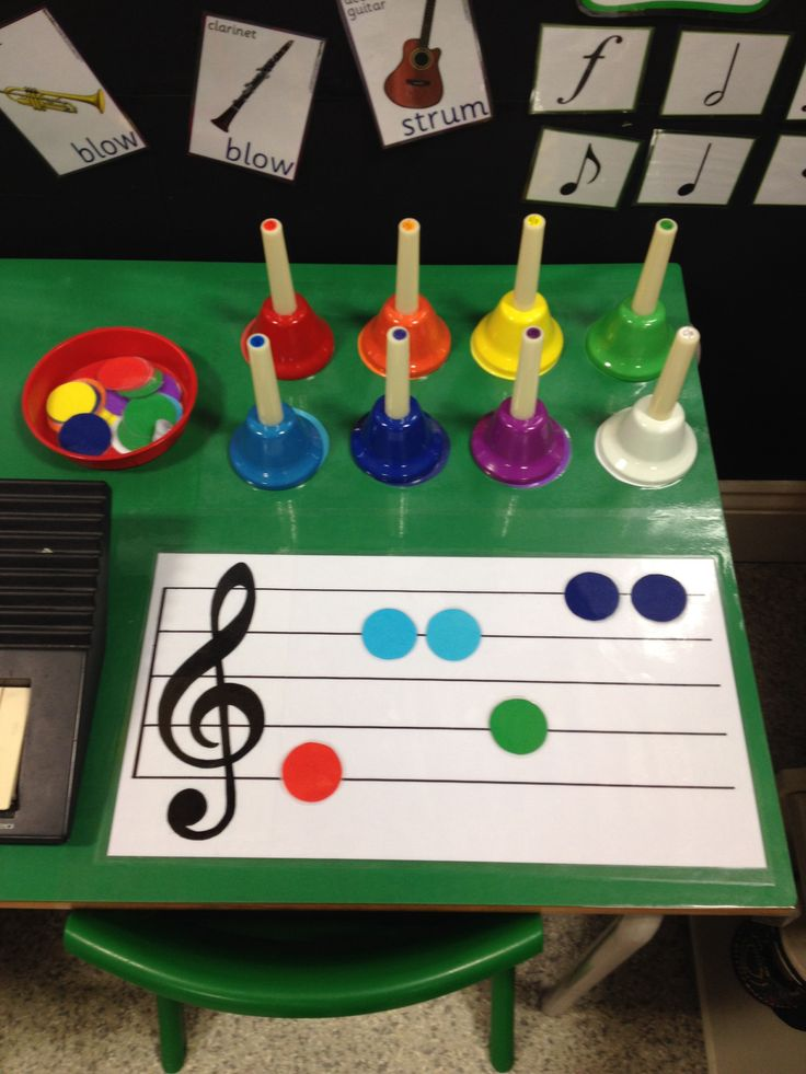 handbells activity idea. Color the staff lines to the corresponding bell color. Then kids know where to place the dots to make their music