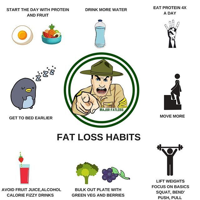 Losing weight is pretty simple in theory! Follow these tips but the secret is DO IT CONSISTENTLY! Anyone who tells you that a magic pill or wrap holds the answer is telling you a porky 🐷 pie!  #weightlosstransformation #weightloss #weightlossjourney #diet #lifestyle #healthyeating #healthylifestyle #gym #fitness #lifting #girlswholift #bodybuilding #powerlifting #crossfit #food #infographic #bootcamp #onlineshopping #onlinepersonaltrainer #fitfam #fitfamuk #squats #pickupheavythings…