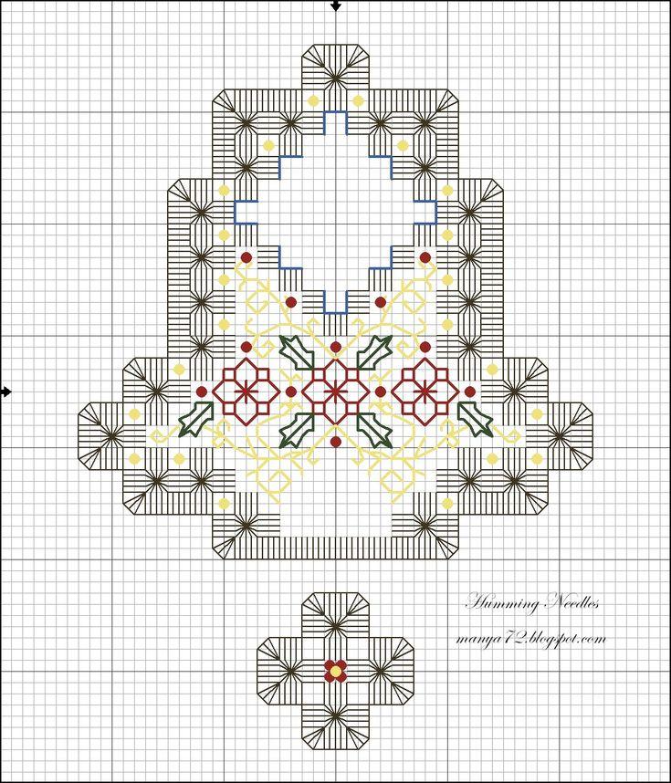 Humming Needles: Hardanger ornament patterns