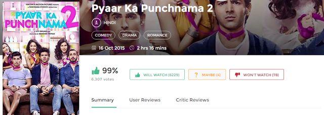 Pyaar Ka Punchnama 2 2015 Full Hindi Movie Download In HD Mp4 AVI 720p
