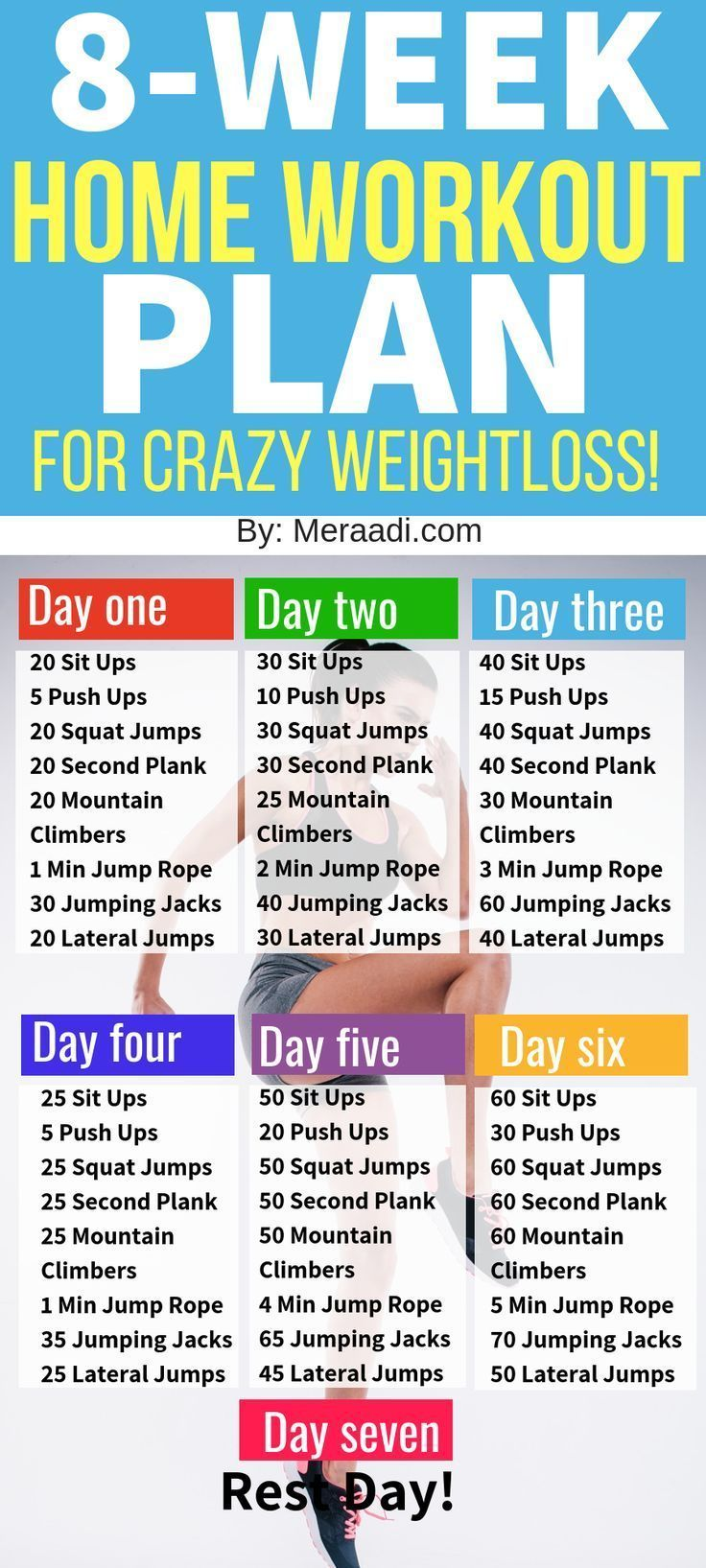 8-Week Home Workout Plan For Rapid Fat Loss – Workout Ideas