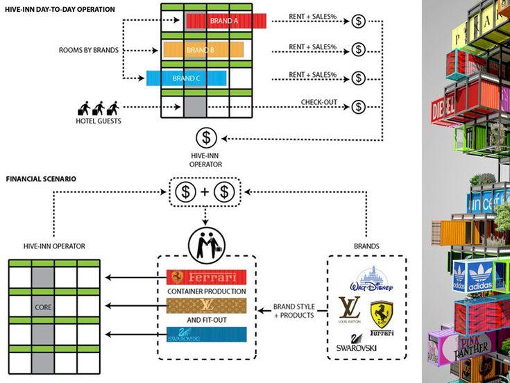 Estructura de reciclaje Grid   OVA Estudio ltd - Arch2O.com