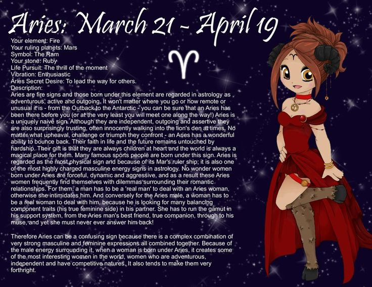 43 best ~Fun facts about Aries ppl~ images on Pinterest ...
