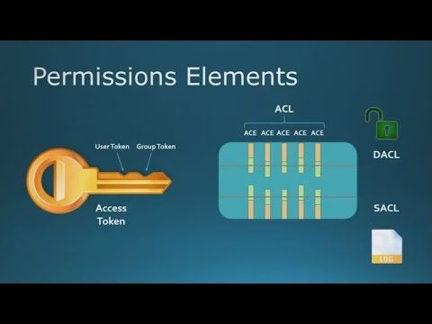 I cover Share permissions and NTFS permissions and explain how and who they effect. In this video I will also explain in great detail how NTFS permissions work with an analogy to locks and keys, in contrast to the user access token and ACLs inside of the DACL and SACL. We then explore the ACL editor for Basic and Advanced permissions, along with designing permissions and the proper use of deny permissions.