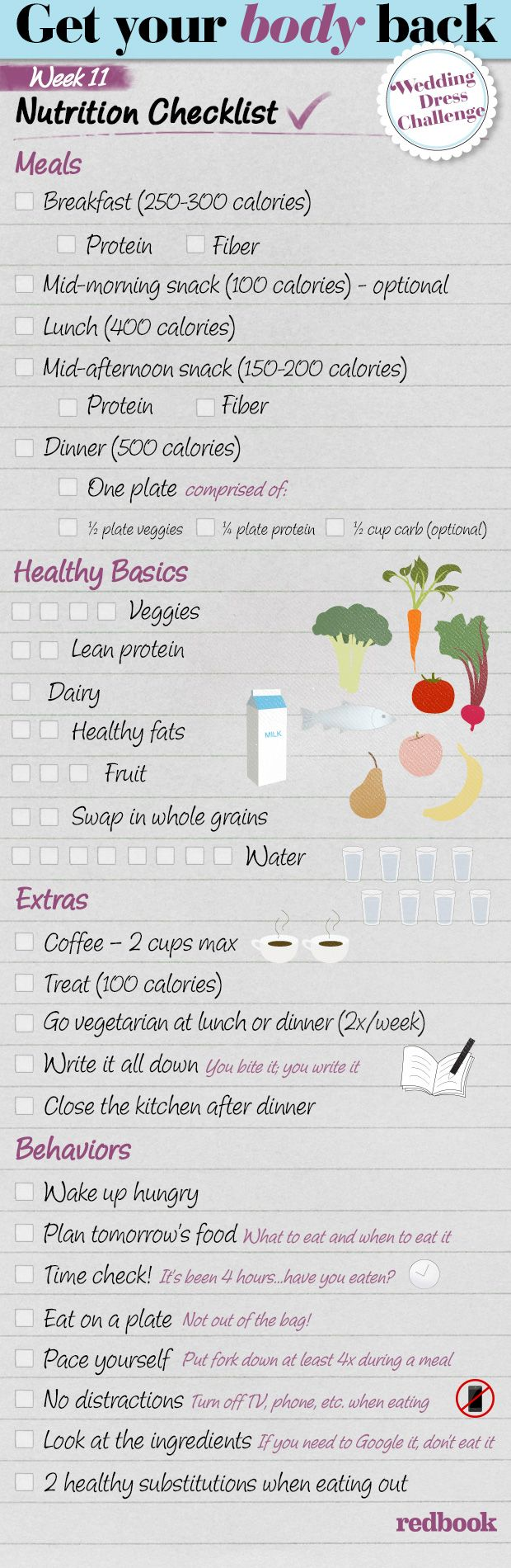 Eating Guide - Good Reminder but I blow the 2 cups of coffee rule out of the water.