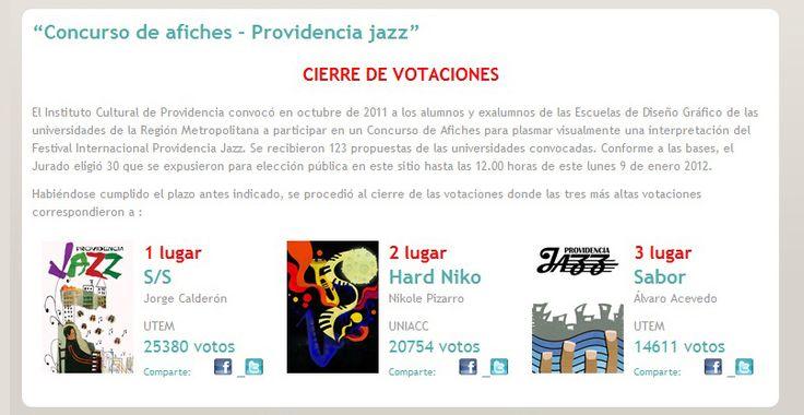 cierre votaciones, Providencia Jazz, ganador de concurso