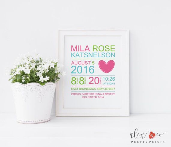 403 best baptism printables images on pinterest baby dedication personalized baby stats printable negle Images