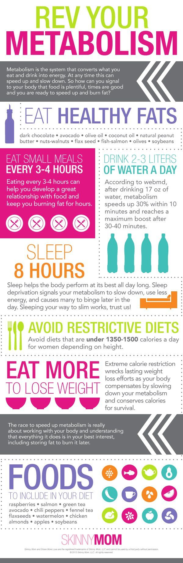 The Secret to a Super Fast Metabolism | Skinny Mom | Where Moms Get the Skinny on Healthy Living #infografía