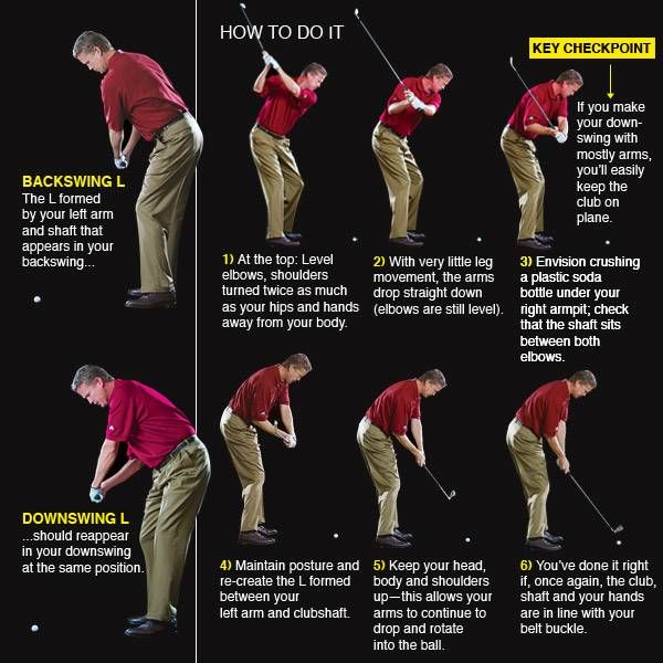 DOWNSWING Keep your right shoulder back for increased arm