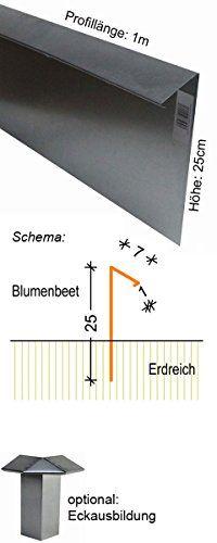 PIMET Schneckenzaun 100x25cm Schneckenblech PIMET https://www.amazon.de/dp/B01CPFDT9Q/ref=cm_sw_r_pi_dp_SSUvxbNMR6BXF