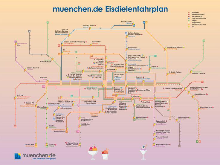 Eisdielen-Fahrplan München