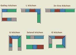 Floor Plans Tiny Home Ideas Pinterest