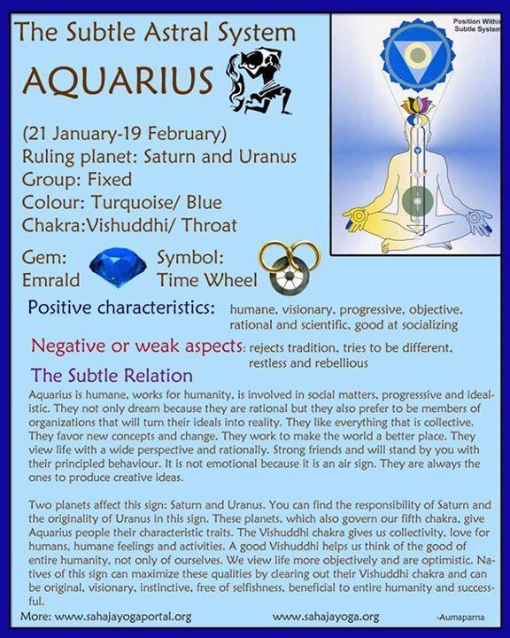 Subtle Healing of Zodiac Signs – Aquarius :: 5th / Throat Chakra