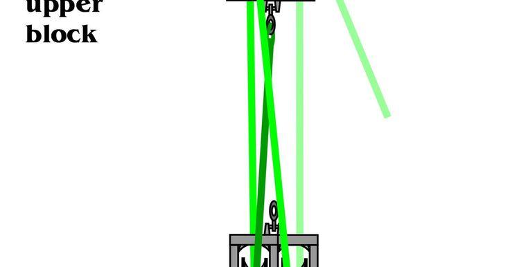 Cómo manipular una pasteca de polea doble. Una pasteca es un bloque único, los bloques de polea doble o incluso triple, pueden ser rápidamente colgados en un conjunto o caídas existentes, prolongando las líneas de un bloque ya manipulado. La pasteca está articulada en uno o ambos lados, está equipada con un mecanismo de bloqueo en uno o ambos lados y se abre a la deglución (el agujero que ...