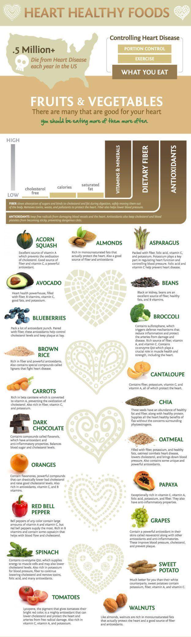 heart healthy foods #healthy #food