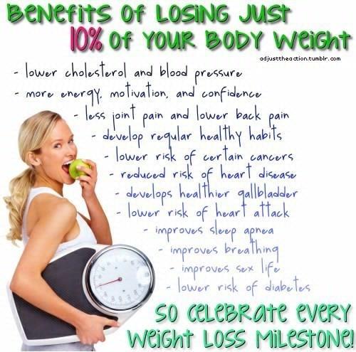 Sibutramine weight loss efficacy vs effectiveness photo 14