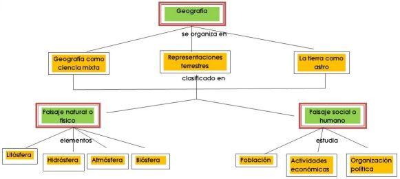 GeografiaMC