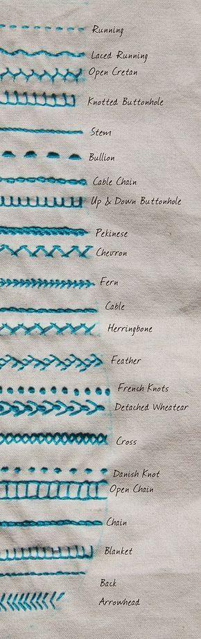 Nomes de pontos de bordado (inglês)