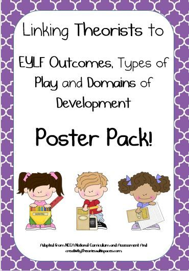 Grade - Pre-K - Kindergarten, Subject - For All Subject Areas - This pack includes all three Theorists posters linking theorists to EYLF Outcomes, Types of Play and Domains of Development. These posters are a beautiful display in portfolios, on wall and are perfect to give to parents explaining all of your theorist links. They also make a great 'go to' poster for quick and easy links while documenting learning.