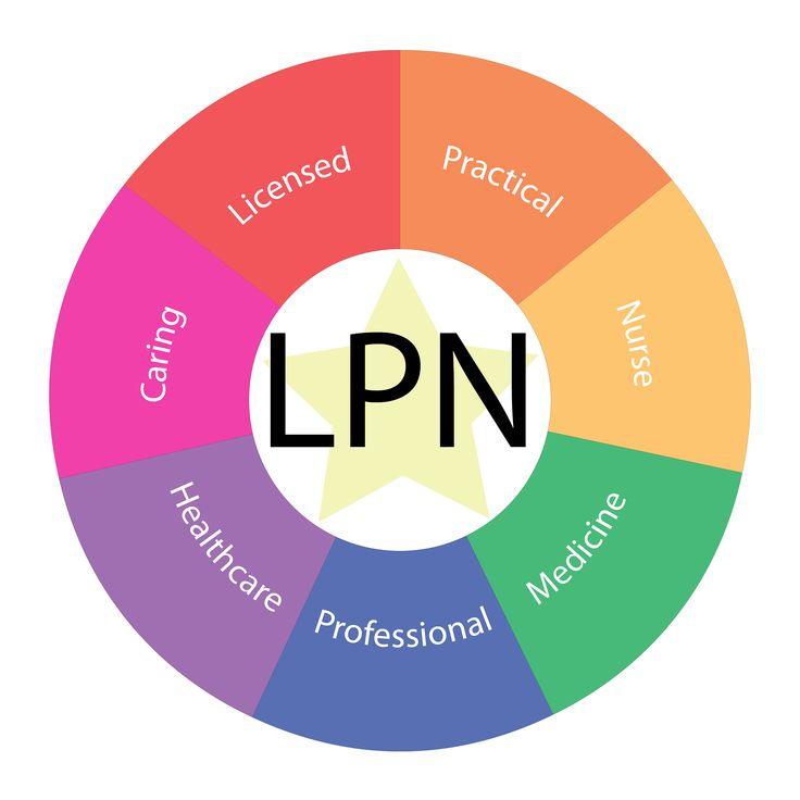 Degree Online Lpn Degree Online