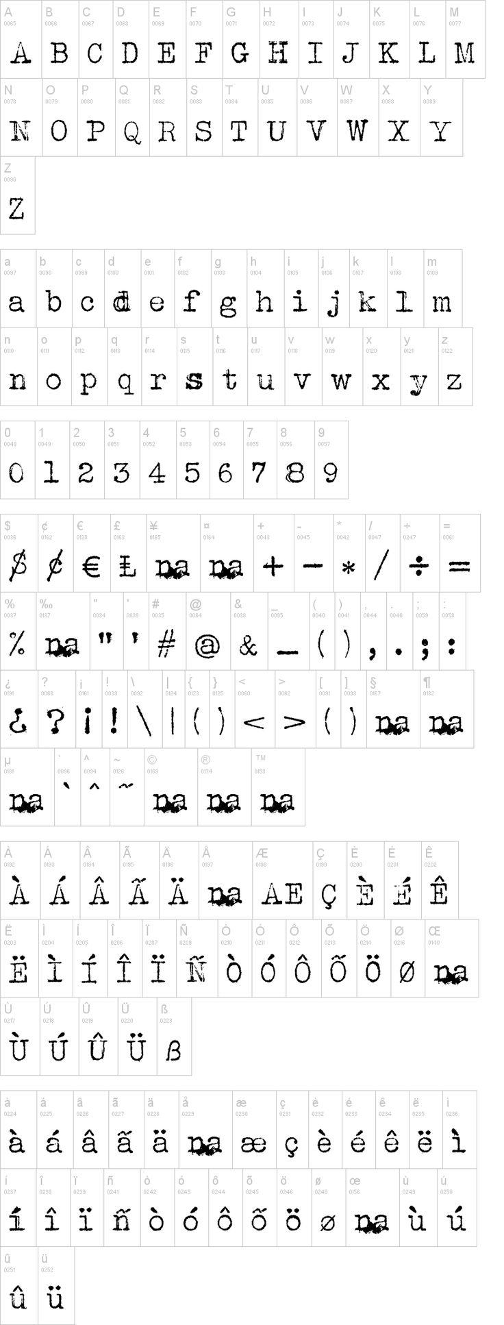 fonte Albertsthal Typewriter - máquina de escrever