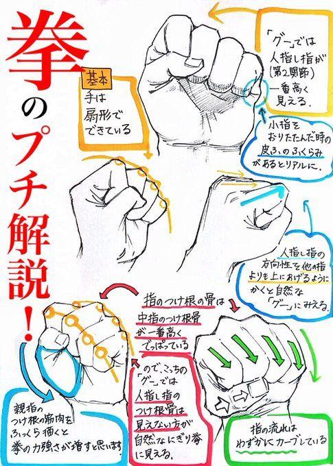 漫画家・吉村拓也先生の「ワンランク画力をUPさせる【手の描き方】」 - Togetterまとめ