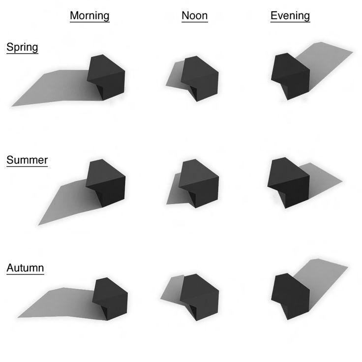 Exterior Elevation: Shadow Tweaking | Visualizing Architecture