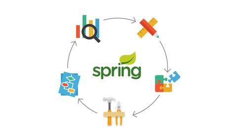 SDLC with SOA Spring Java JMS GIT ActiveMQ MongoDB Jenkins. Learn to Plan Define Design Code Test & Deploy w/ SOA Spring ActiveMQ Git Jenkins Cobertura JSON Java Messaging MongoDB.